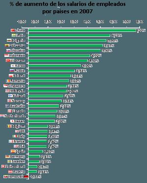 China vs Europa