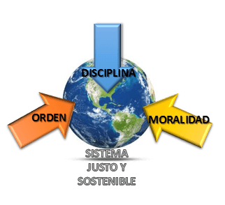 mundo sin disciplina