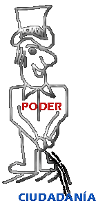 Poder político y ciudadanía
